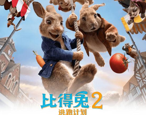 端午档票房过4亿:《超越》领跑!《比得兔2》口碑好!