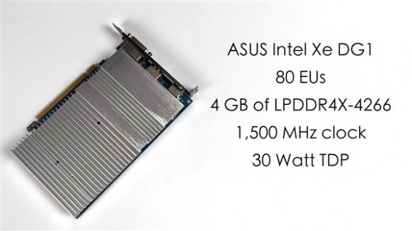 Intel DG1桌面独立显卡首次实战:媲美9年前HD7870