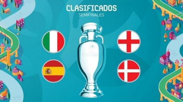 欧洲杯四强对阵出炉!西班牙PK意大利 丹麦PK英格兰