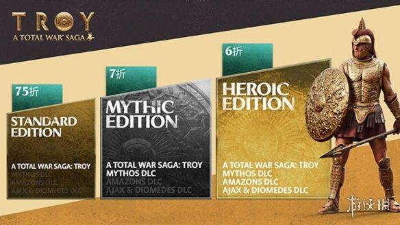反向打折?玩家反映Epic《全战特洛伊》捆绑包价格超过全部DLC单价