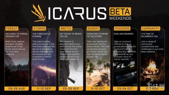 外星荒野PvE生存《伊卡洛斯》BETA测试计划公布 最多可支持8人游玩