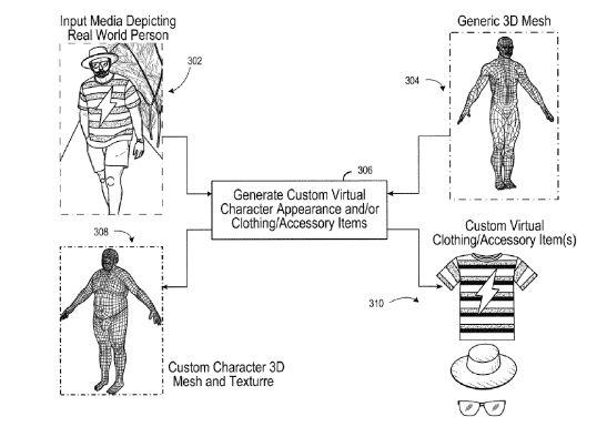 EA新专利 可从照片和视频中提取游戏角色并定制衣物