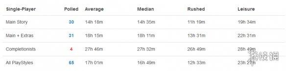 Steam周销榜:《死亡循环》登顶!破晓传说势头不减 《死亡插图1