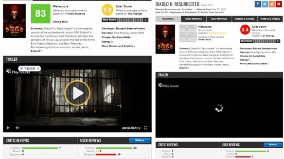 《暗黑2重制版》M站遭差评轰炸:PS5版本最高评分5.9